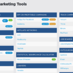 The Best Tools, Software, and Services in Affiliate Marketing [2019]